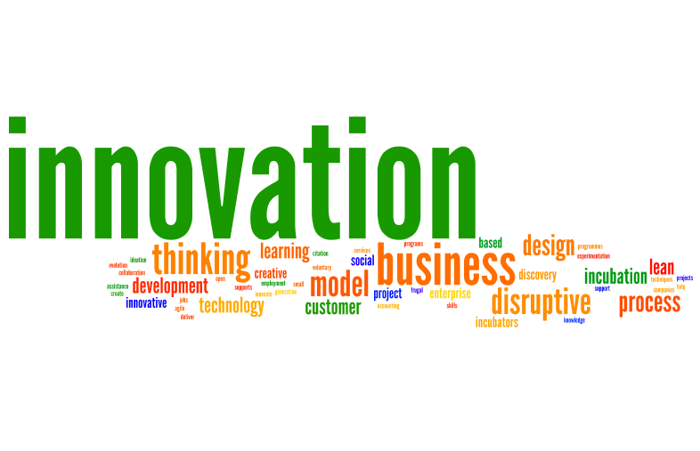 Innovation Keyword Cloud
