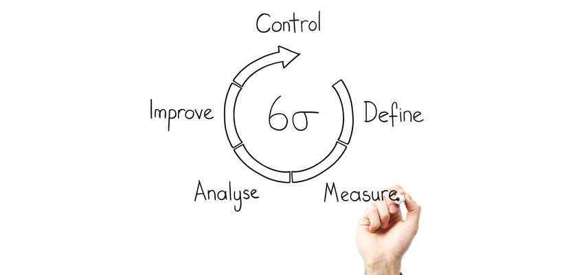 Lean Learning Six Sigma