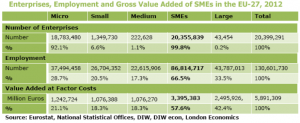 smes_in_europe