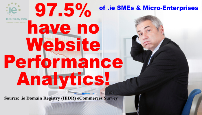 97.5% have no website performance analytics!